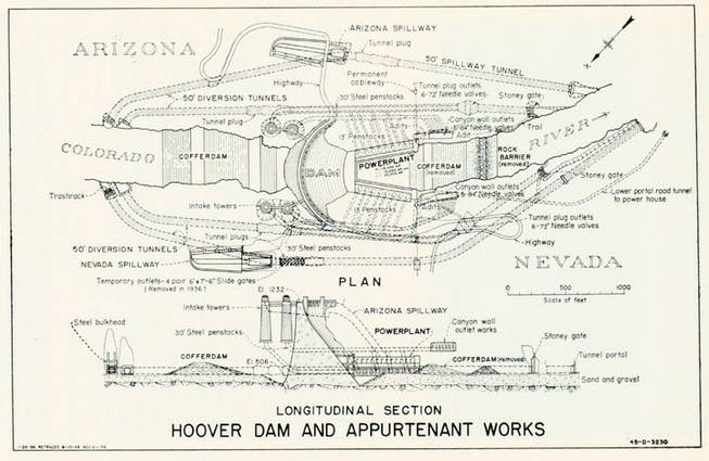 this schematic shows hoover dam and its power plant, diversion
