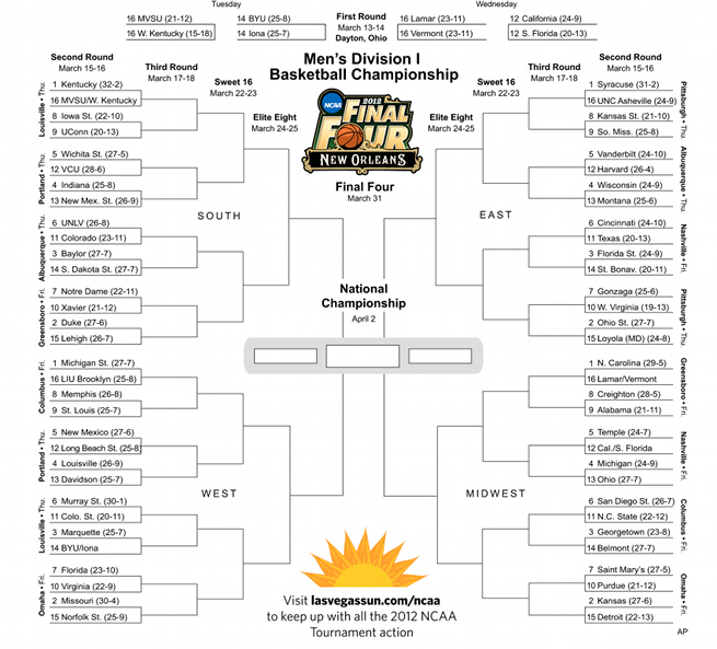2012 NCAA Tournament