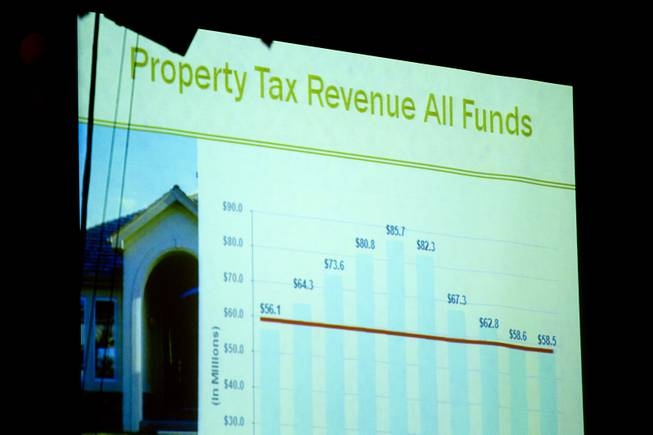 A graph of property tax revenue is shown as Henderson Mayor Andy Hafen delivers the State of the City address at Green Valley Ranch Wednesday, Feb. 5, 2014.