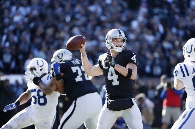 Raiders' Carr Signs Richest Contract in NFL History