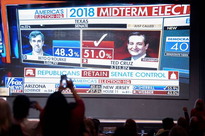Midterm Election Ratings