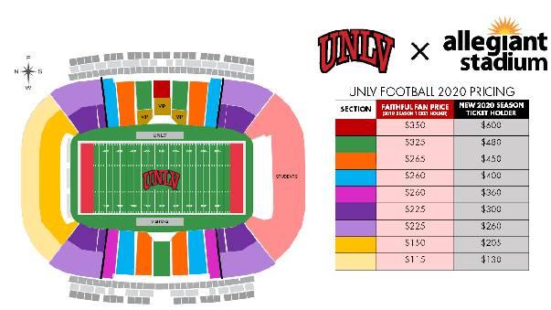 Pricing for UNLV football in 2020 at Allegiant Stadium